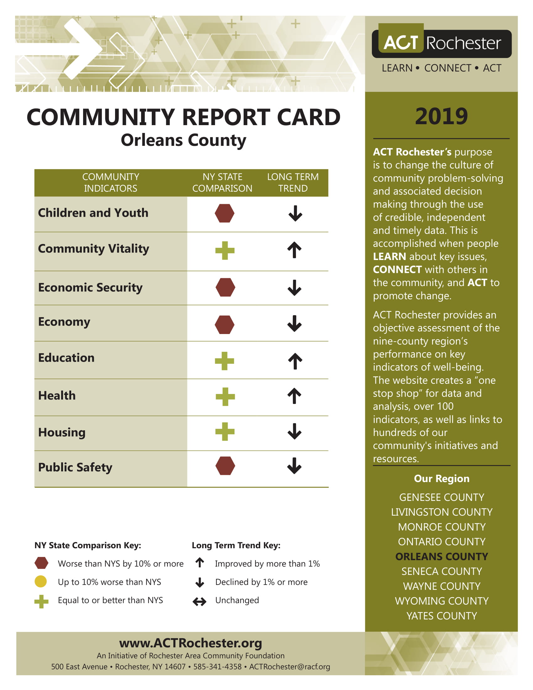 2019 Orleans County Report Card.jpg