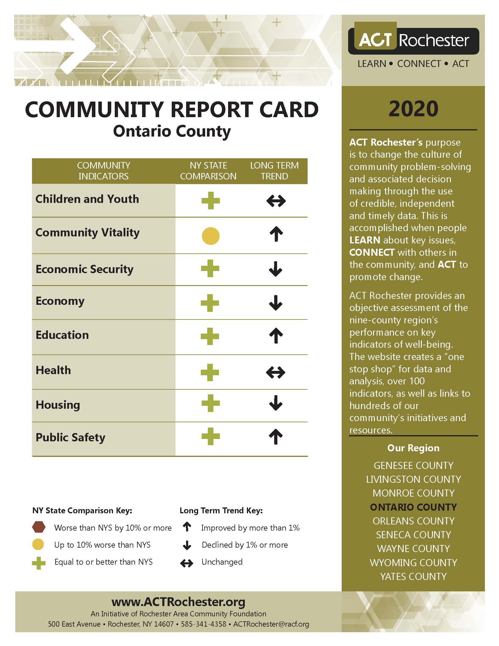 2020 Ontario County Report Card.jpg