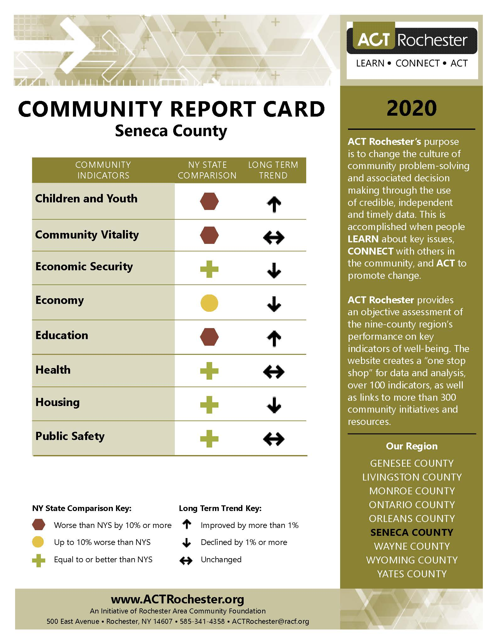 2020 Seneca County Report Card.jpg